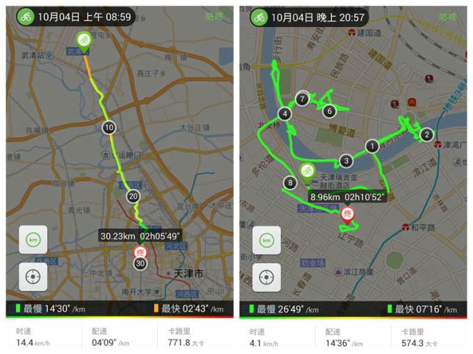 2015年国庆节,从北京出发,骑车去天津、逛天津...... 这次旅行历时五天。10月3日出发,用一天半骑到天津,在天津逛了两天,再用一天半骑回北京,骑行里程332公里,无事故、无扎胎。全程手机在线导航,第一次用百度地图的骑车模式,规划的线路是超级近路,有国道、省道、县道、乡道,四级路况骑行无障碍。 天津的街道让初来乍到的外地人头疼,斜街多、街道窄、五路口甚至还有六路口,因此,许多街道划为单行线、禁行线,但那都是针对机动车的,相比之下,凸显出自行车的优势,一部手机+自行车就成了逛天津的利器。 D1、10月